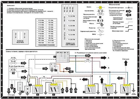Схемы электрооборудования .